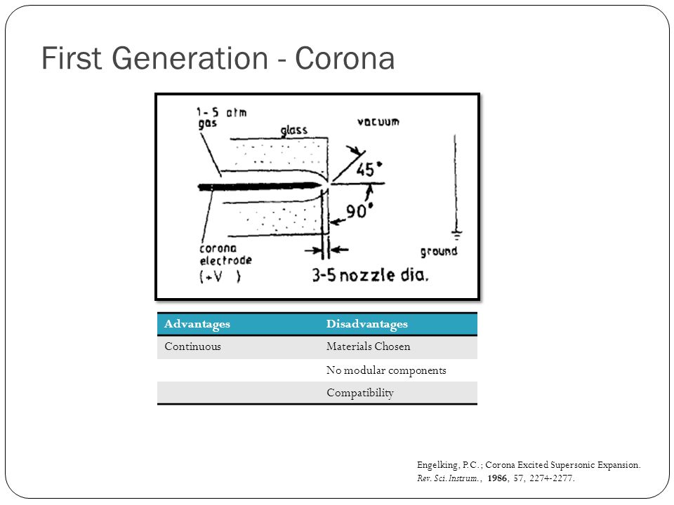 First Generation - Corona Engelking, P.C.; Corona Excited Supersonic Expansion.