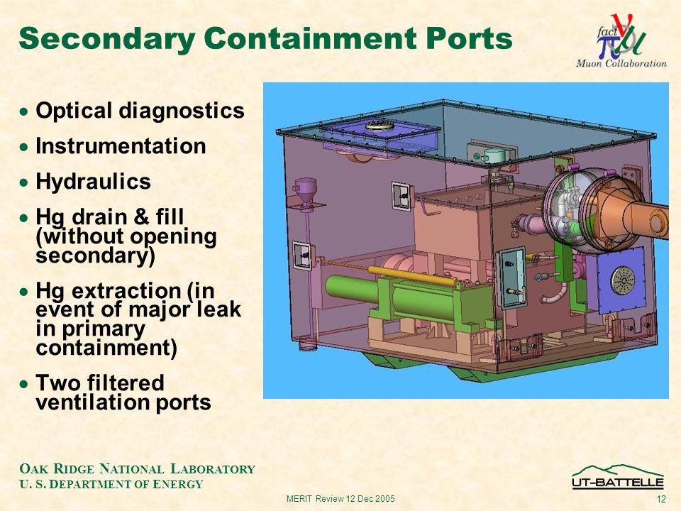 O AK R IDGE N ATIONAL L ABORATORY U. S. D EPARTMENT OF E NERGY 12 MERIT Review 12 Dec 2005 Secondary Containment Ports  Optical diagnostics  Instrum