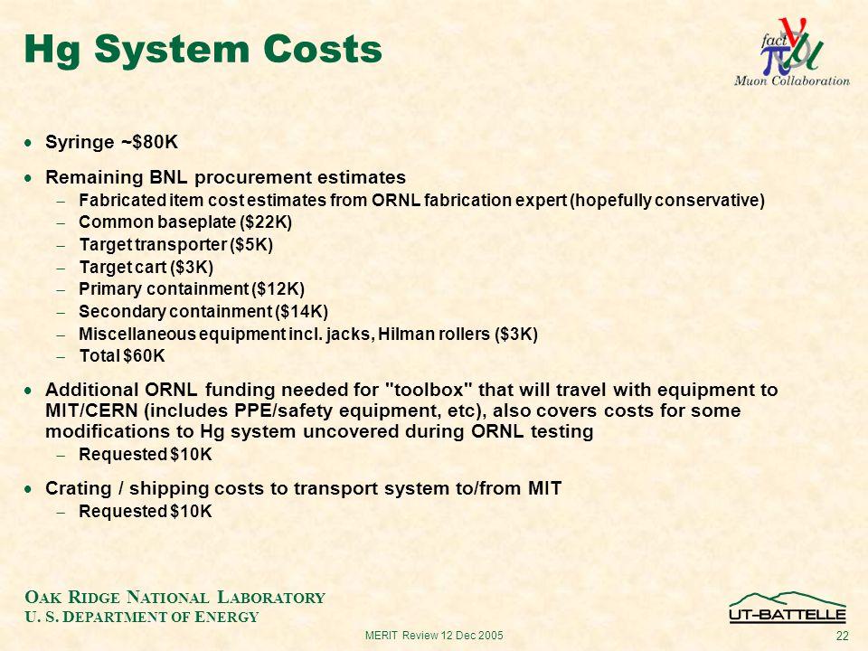 O AK R IDGE N ATIONAL L ABORATORY U. S. D EPARTMENT OF E NERGY 22 MERIT Review 12 Dec 2005 Hg System Costs  Syringe ~$80K  Remaining BNL procurement