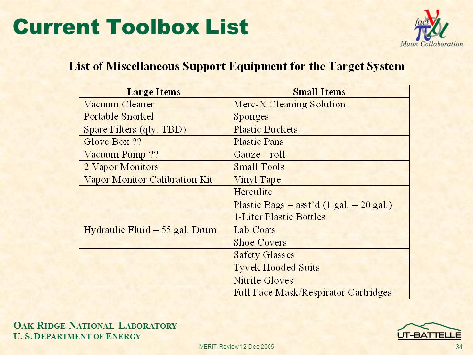 O AK R IDGE N ATIONAL L ABORATORY U. S. D EPARTMENT OF E NERGY 34 MERIT Review 12 Dec 2005 Current Toolbox List