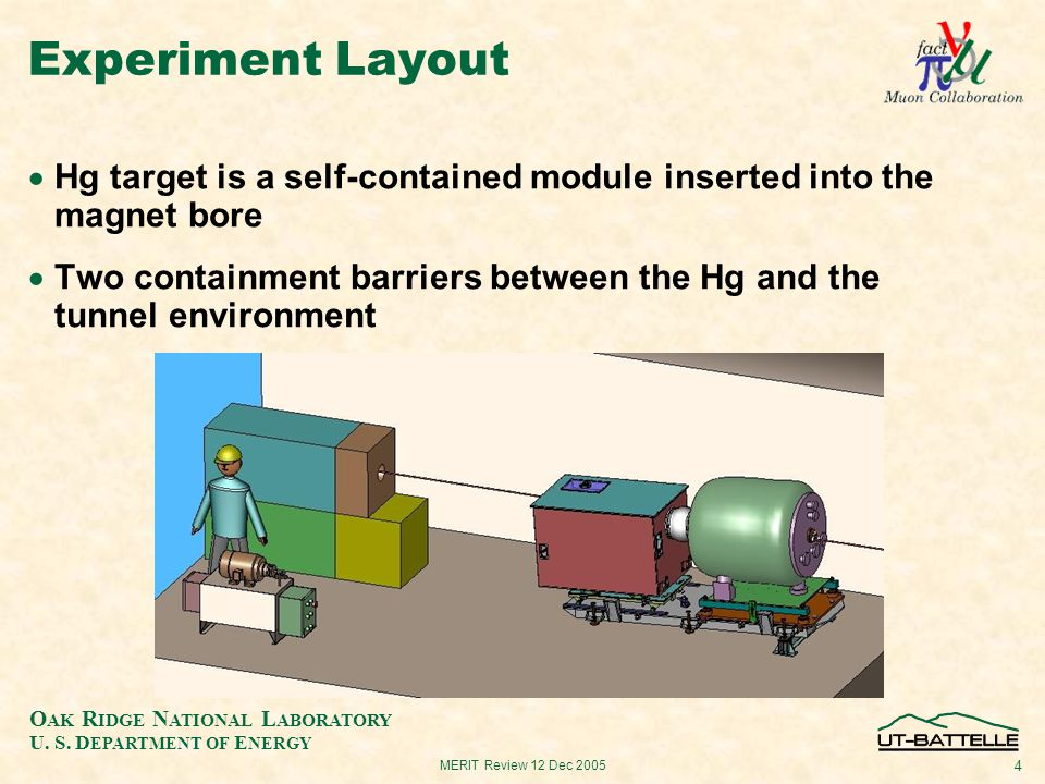 O AK R IDGE N ATIONAL L ABORATORY U. S. D EPARTMENT OF E NERGY 4 MERIT Review 12 Dec 2005 Experiment Layout  Hg target is a self-contained module ins