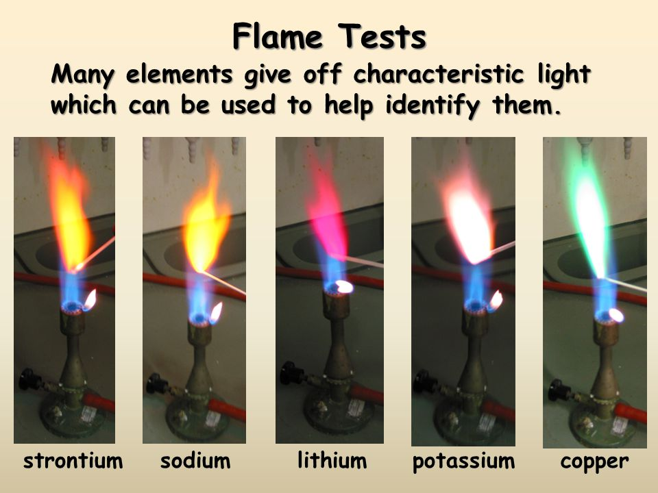 Flame Tests strontiumsodiumlithiumpotassiumcopper Many elements give off characteristic light which can be used to help identify them.