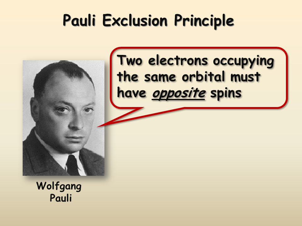 Pauli Exclusion Principle Two electrons occupying the same orbital must have opposite spins Wolfgang Pauli