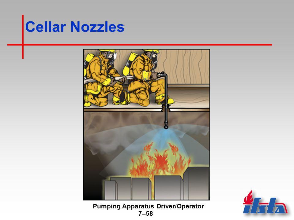Pumping Apparatus Driver/Operator 7–58 Cellar Nozzles