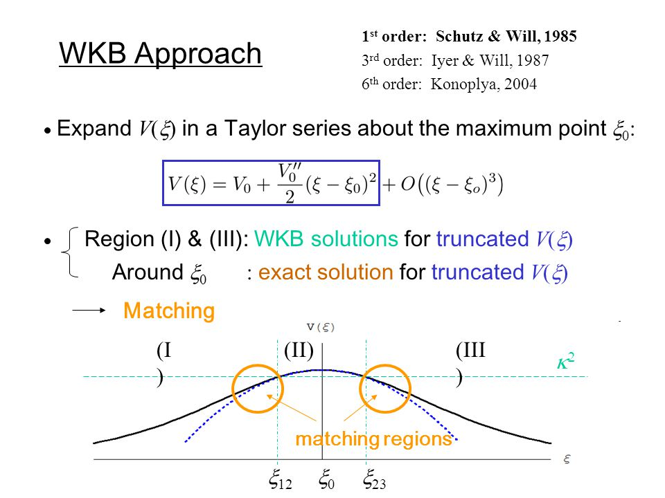 WKB Approach 00  Region (I) & (III): WKB solutions for truncated V(  ) Around   : exact solution for truncated V(  ) Expand V(  ) in a Taylor series about the maximum point  0 : (I ) (II)(III ) 1 st order: Schutz & Will, 1985 3 rd order: Iyer & Will, 1987 6 th order: Konoplya, 2004 Matching matching regions  23  12