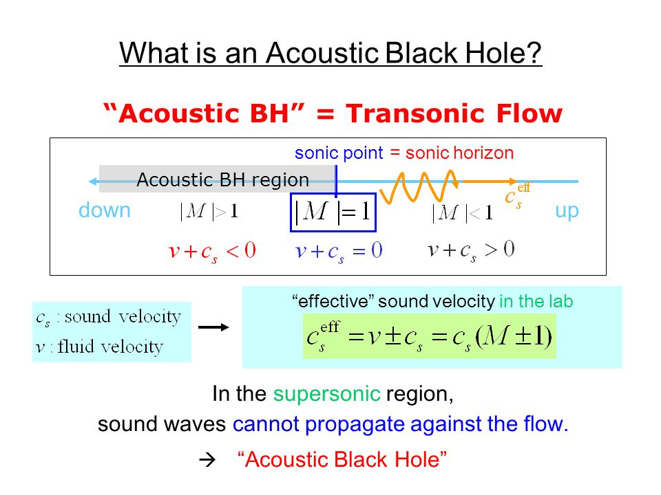 What is an Acoustic Black Hole.