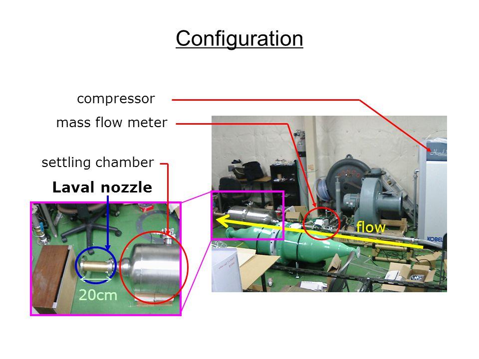 compressor mass flow meter settling chamber Laval nozzle flow 20cm Configuration