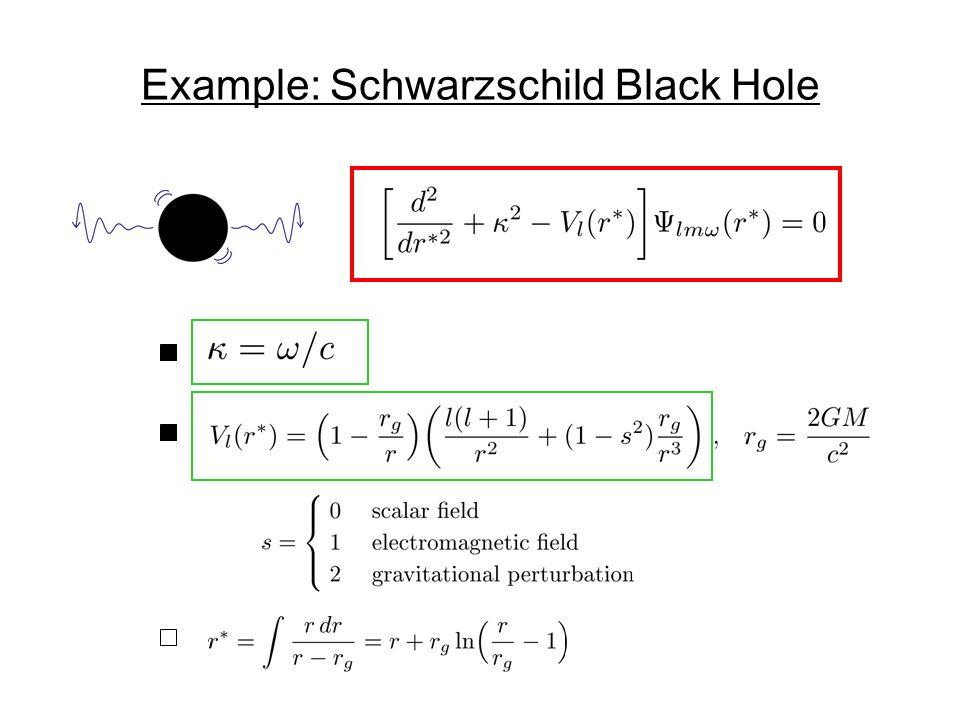 horizonspatial infinity Example: Schwarzschild Black Hole ~ r g -2