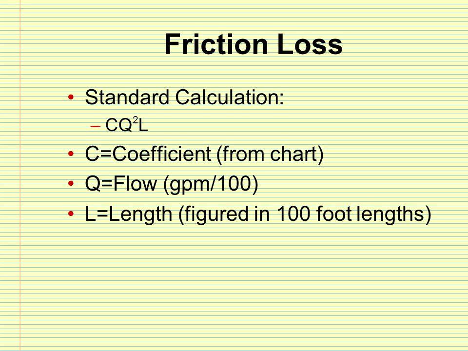 Special appliances Cellar nozzle –280gpm –100psi nozzle pressure –18psi friction loss per 100 feet 2 ½ hose