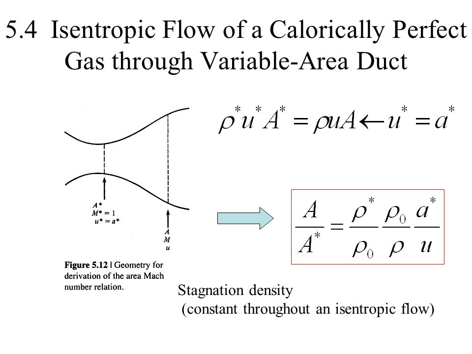 5.4 Isentropic Flow of a Calorically Perfect Gas through Variable-Area Duct Stagnation density (constant throughout an isentropic flow)