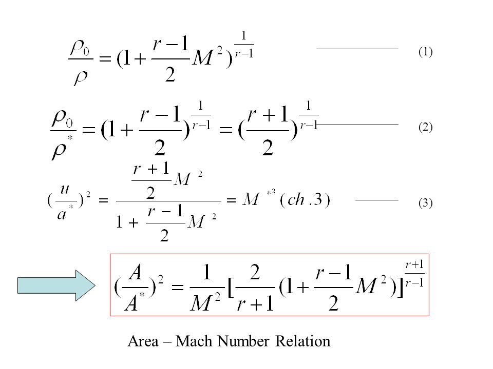 (1) (2) (3) Area – Mach Number Relation