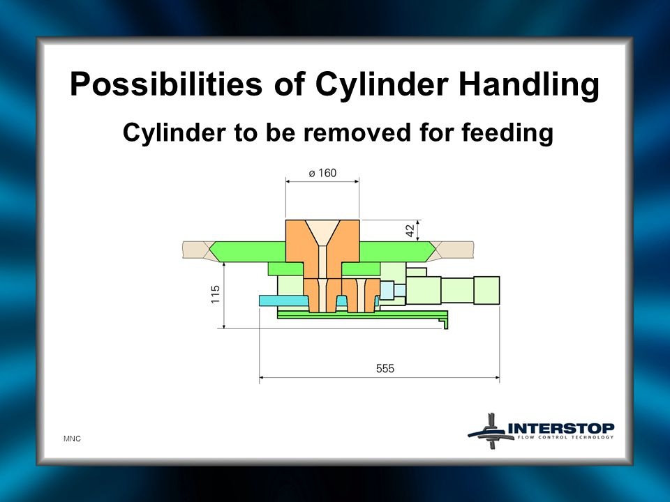 Possibilities of Cylinder Handling Cylinder to be removed for feeding MNC