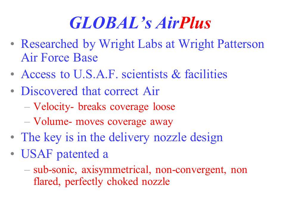 GLOBAL's AirPlus.