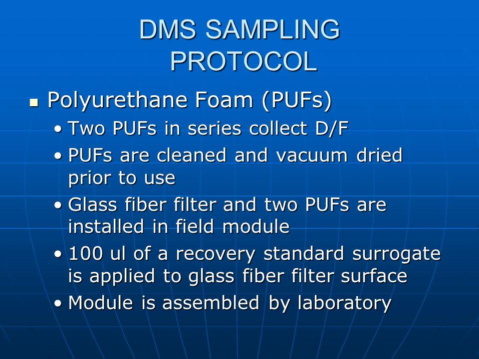 DMS SAMPLING PROTOCOL Polyurethane Foam (PUFs) Polyurethane Foam (PUFs) Two PUFs in series collect D/FTwo PUFs in series collect D/F PUFs are cleaned