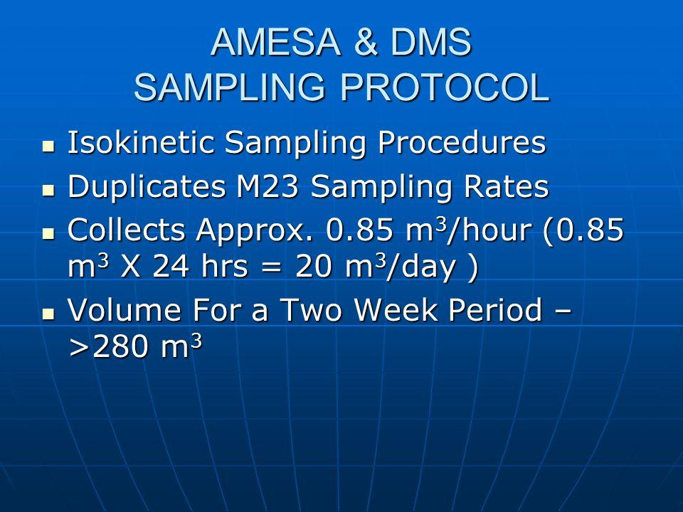 AMESA & DMS SAMPLING PROTOCOL Isokinetic Sampling Procedures Isokinetic Sampling Procedures Duplicates M23 Sampling Rates Duplicates M23 Sampling Rate