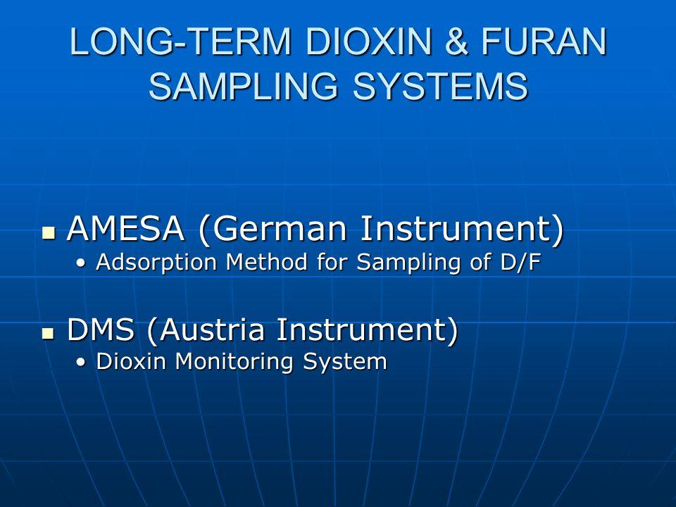 LONG-TERM DIOXIN & FURAN SAMPLING SYSTEMS AMESA (German Instrument) AMESA (German Instrument) Adsorption Method for Sampling of D/FAdsorption Method f