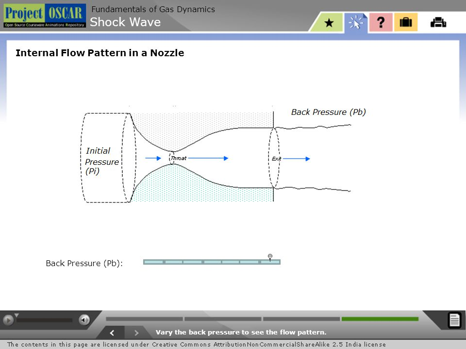Shock Wave Fundamentals of Gas Dynamics Downstream of the shock wave Pressure and Temperature are lower Pressure and Temperature are higher Pressure is higher but Temperature is lower Pressure is lower but Temperature is higher This image will be enhanced visually