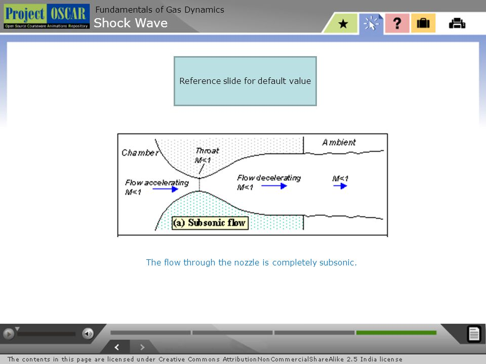 Shock Wave Fundamentals of Gas Dynamics Reference slide for default value The flow through the nozzle is completely subsonic.