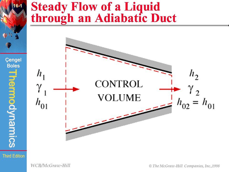 WCB/McGraw-Hill © The McGraw-Hill Companies, Inc.,1998 Thermodynamics Çengel Boles Third Edition (fig.16-1) Steady Flow of a Liquid through an Adiabat