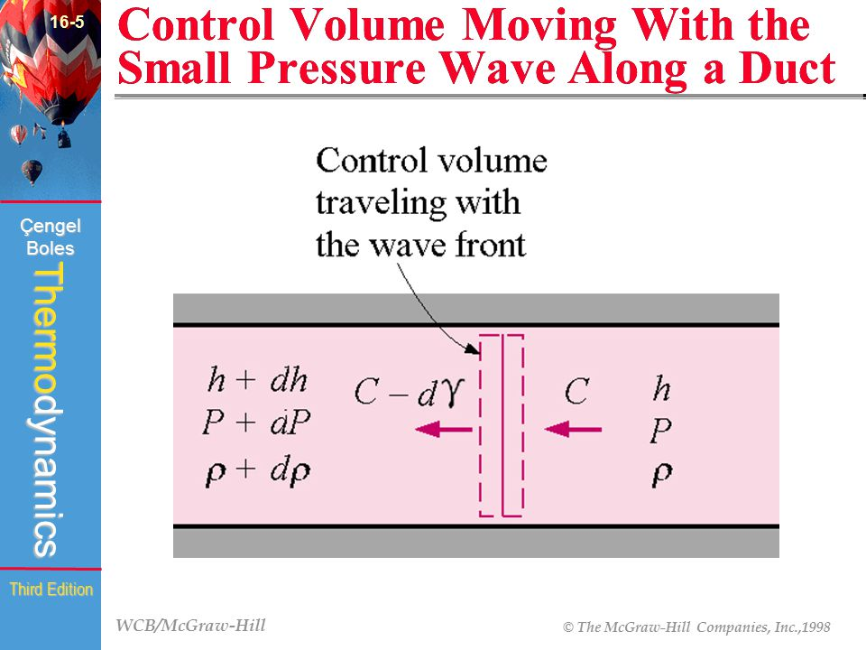 WCB/McGraw-Hill © The McGraw-Hill Companies, Inc.,1998 Thermodynamics Çengel Boles Third Edition Control Volume Moving With the Small Pressure Wave Al