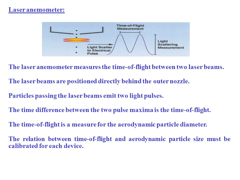 Laser anemometer: The laser anemometer measures the time-of-flight between two laser beams.