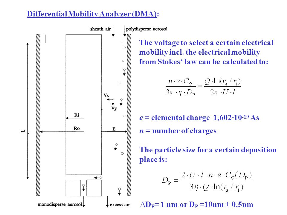 Differential Mobility Analyzer (DMA): The voltage to select a certain electrical mobility incl.