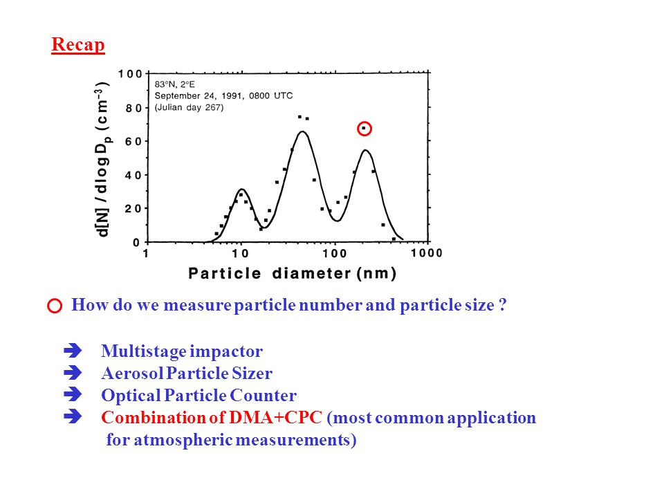Recap How do we measure particle number and particle size .
