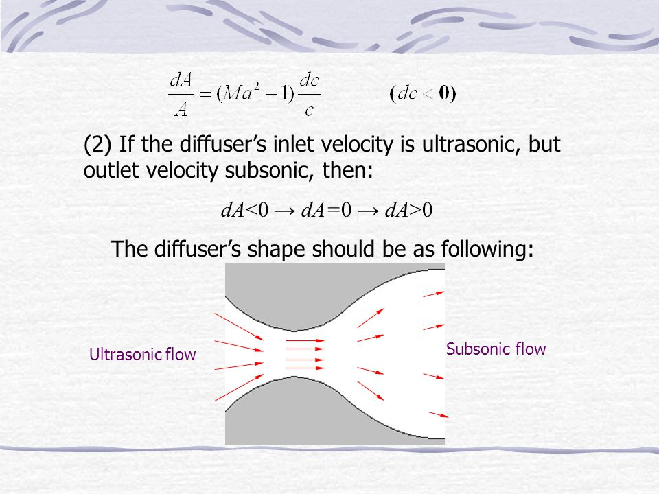(2)If the fluid velocity is ultrasonic, then ( Ma 2 -1 )>0 Therefore: dA<0 The diffuser's shape should be as following: Ultrasonic flow