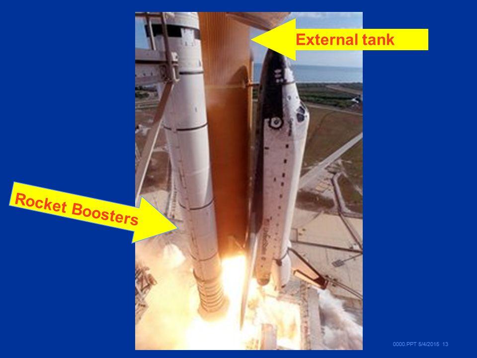 0000.PPT 5/4/2015 13 Rocket Boosters External tank
