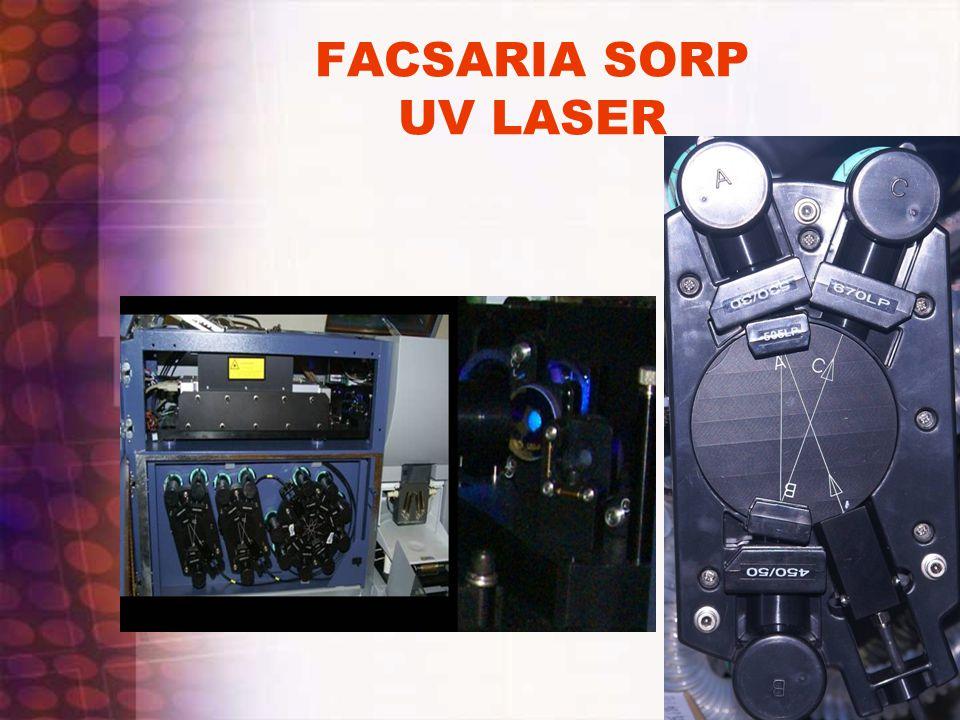 FACSARIA SORP UV LASER