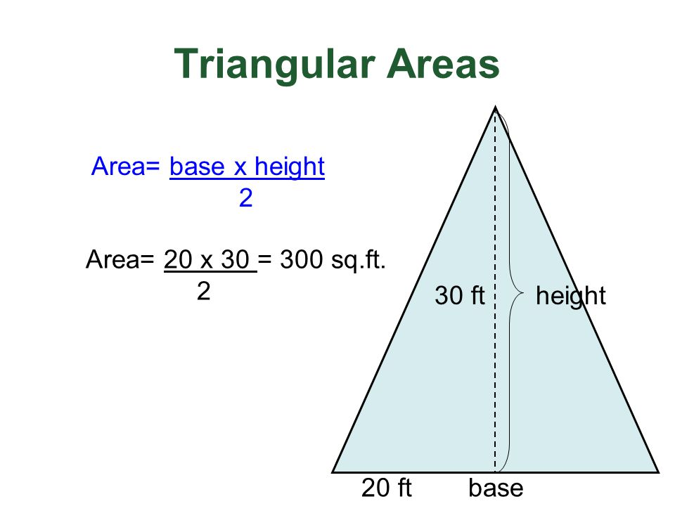 Triangular Areas Area= base x height 2 height base 30 ft 20 ft Area= 20 x 30 = 300 sq.ft. 2