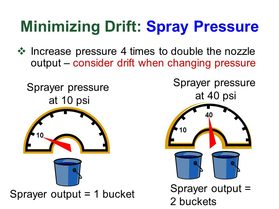 Minimizing Drift: Spray Pressure  Increase pressure 4 times to double the nozzle output – consider drift when changing pressure 10 Sprayer pressure at 10 psi Sprayer output = 1 bucket 10 40 Sprayer pressure at 40 psi Sprayer output = 2 buckets