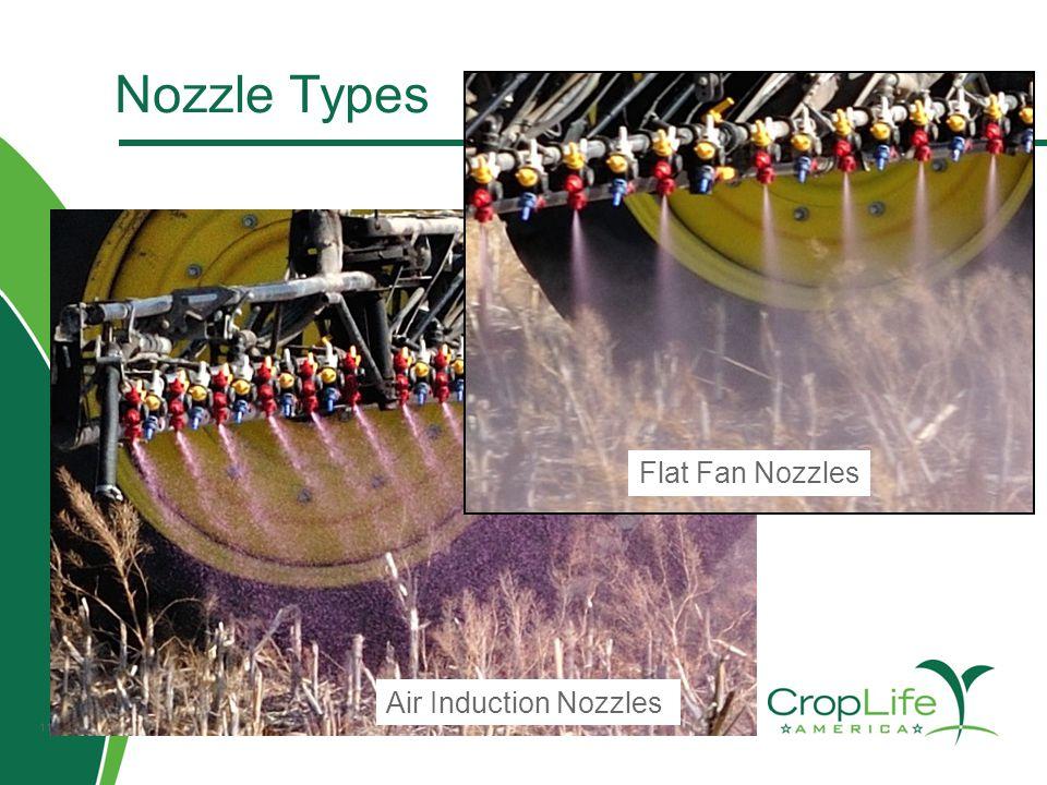Nozzle Types 11 Flat Fan Nozzles Air Induction Nozzles