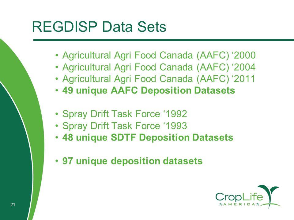REGDISP Data Sets Agricultural Agri Food Canada (AAFC) '2000 Agricultural Agri Food Canada (AAFC) '2004 Agricultural Agri Food Canada (AAFC) '2011 49 unique AAFC Deposition Datasets Spray Drift Task Force '1992 Spray Drift Task Force '1993 48 unique SDTF Deposition Datasets 97 unique deposition datasets 21