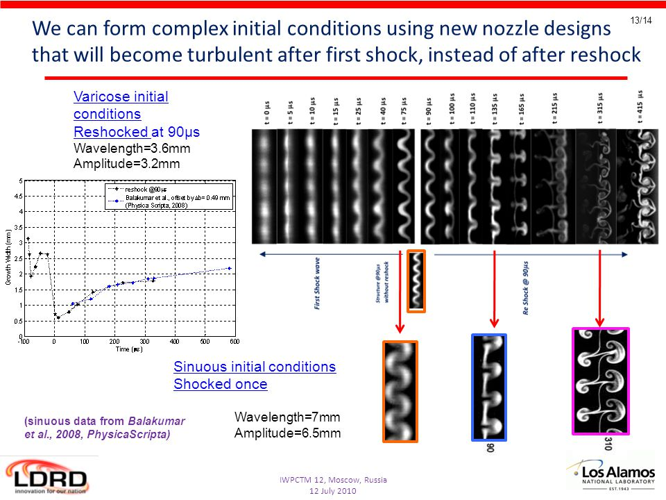 IWPCTM 12, Moscow, Russia 12 July 2010 13/14 Sinuous initial conditions Shocked once We can form complex initial conditions using new nozzle designs that will become turbulent after first shock, instead of after reshock Varicose initial conditions Reshocked at 90µs Wavelength=3.6mm Amplitude=3.2mm (sinuous data from Balakumar et al., 2008, PhysicaScripta) Wavelength=7mm Amplitude=6.5mm
