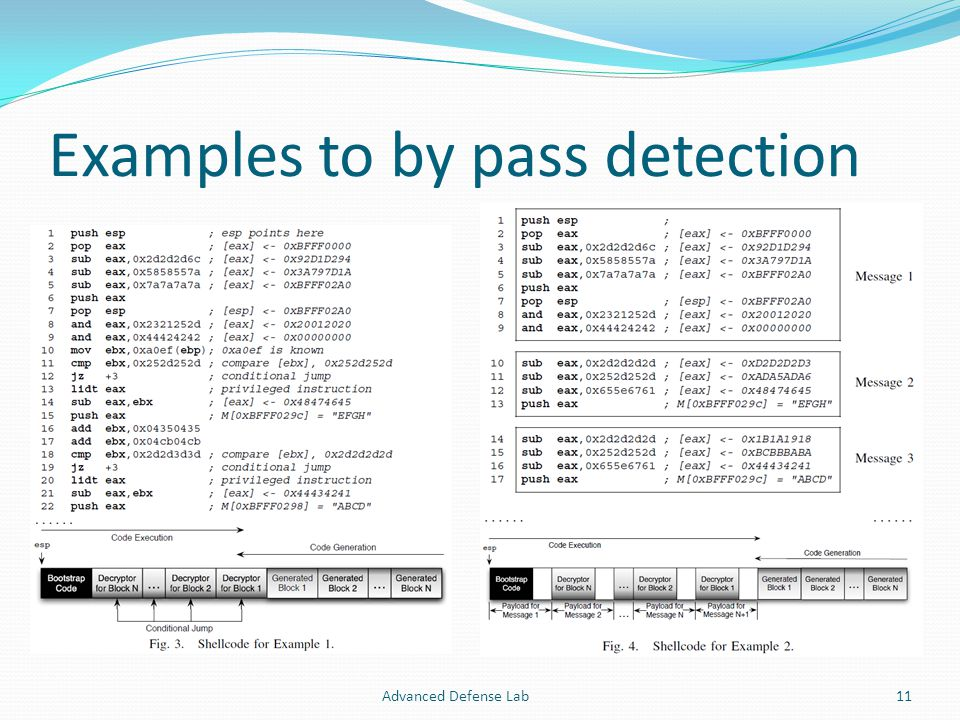Examples to by pass detection Advanced Defense Lab11