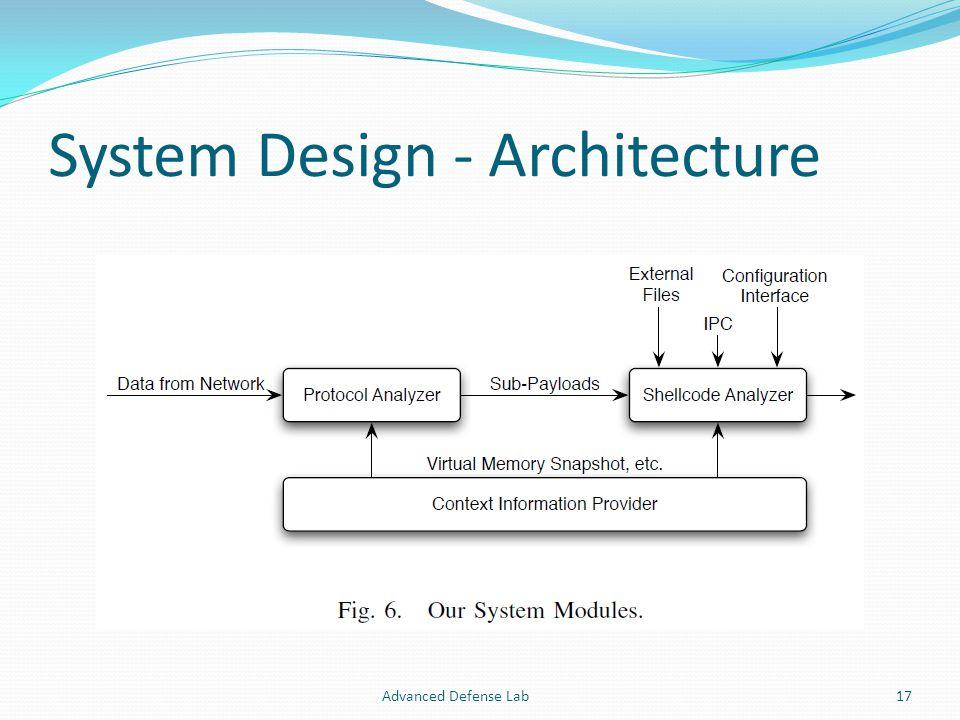 System Design - Architecture Advanced Defense Lab17