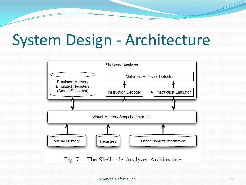 System Design - Architecture Advanced Defense Lab18