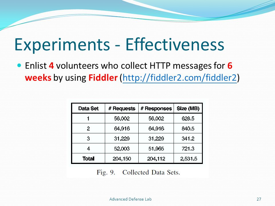 Experiments - Effectiveness Enlist 4 volunteers who collect HTTP messages for 6 weeks by using Fiddler (http://fiddler2.com/fiddler2)http://fiddler2.com/fiddler2 Advanced Defense Lab27