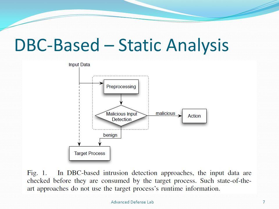DBC-Based – Static Analysis Advanced Defense Lab7