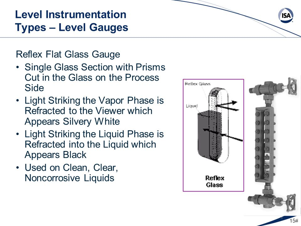 15# 15 Level Instrumentation Types – Level Gauges Reflex Flat Glass Gauge Single Glass Section with Prisms Cut in the Glass on the Process Side Light