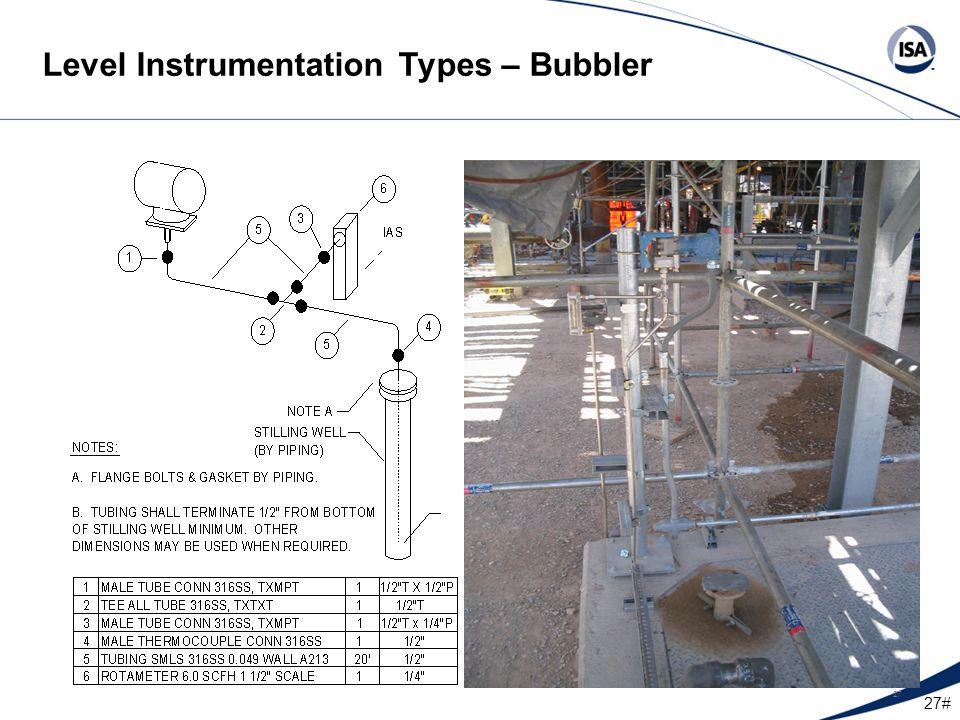 27# Level Instrumentation Types – Bubbler 27