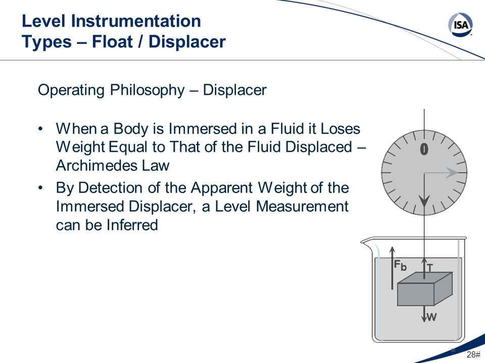 28# 28 Level Instrumentation Types – Float / Displacer Operating Philosophy – Displacer When a Body is Immersed in a Fluid it Loses Weight Equal to Th