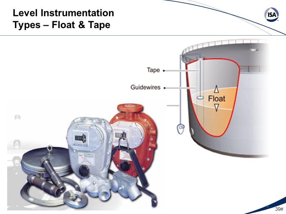 39# 5/4/201539 Level Instrumentation Types – Float & Tape