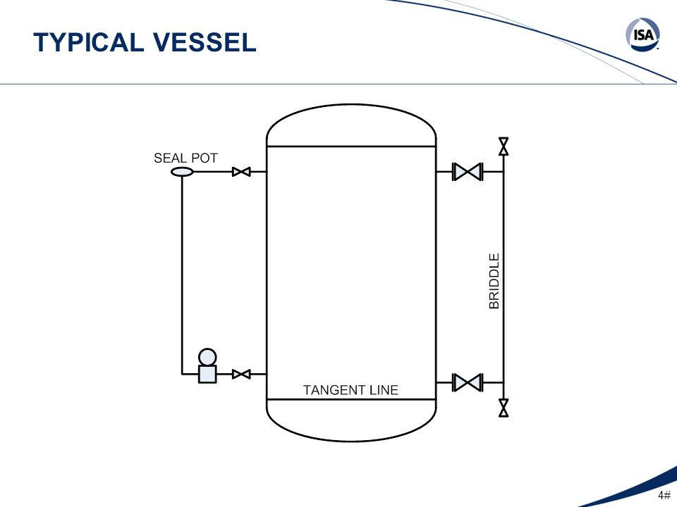 4# TYPICAL VESSEL