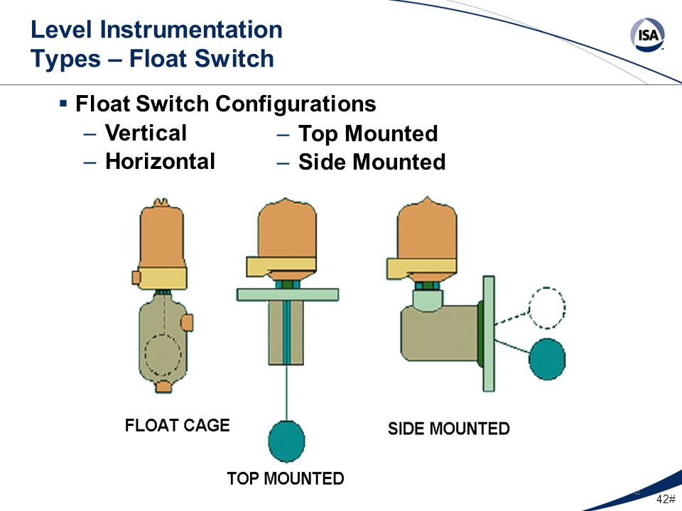 42# 42 Level Instrumentation Types – Float Switch –Top Mounted –Side Mounted –Vertical –Horizontal  Float Switch Configurations