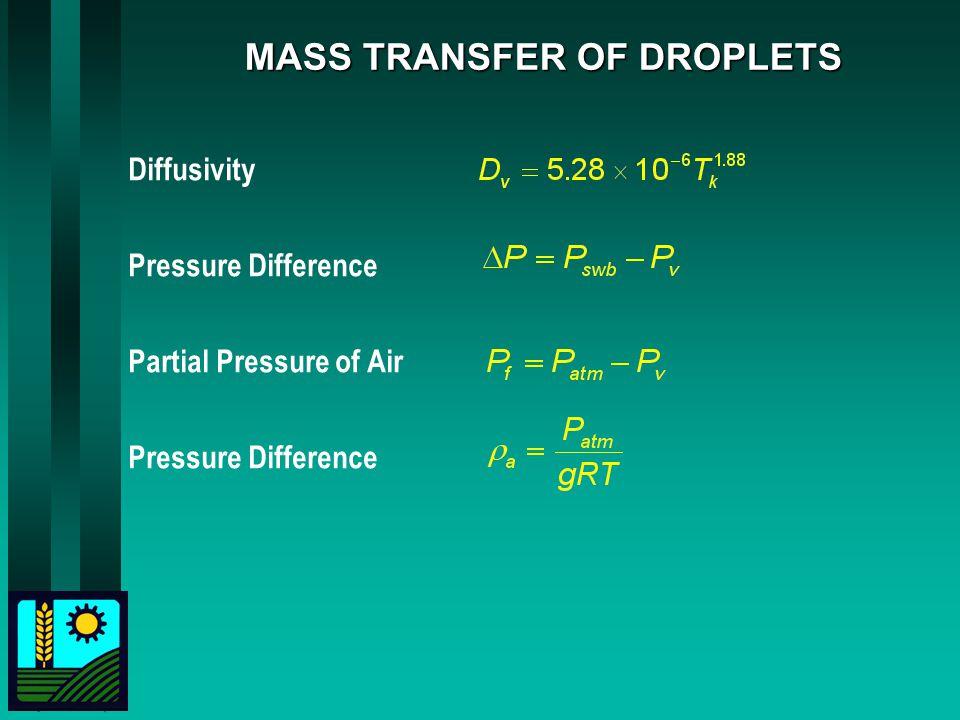 Diffusivity MASS TRANSFER OF DROPLETS Pressure Difference Partial Pressure of Air Pressure Difference