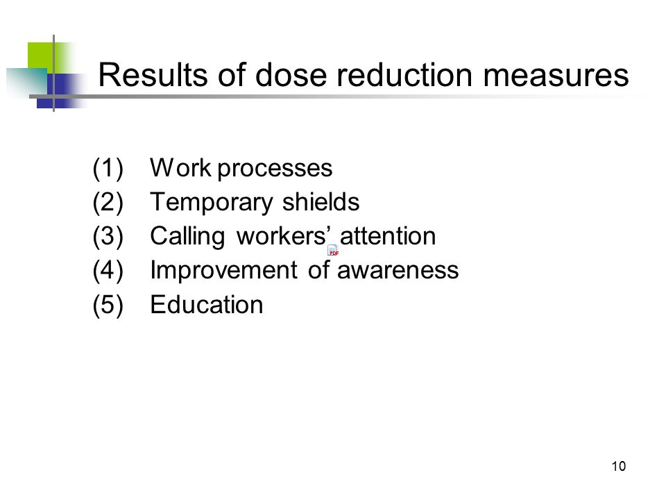 10 (1) Work processes (2) Temporary shields (3) Calling workers' attention (4) Improvement of awareness (5) Education Results of dose reduction measur