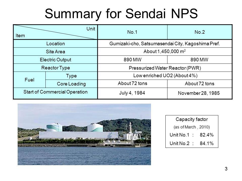 3 Summary for Sendai NPS Unit Item No.1No.2 Location Site Area Electric Output Reactor Type Fuel Type Core Loading Start of Commercial Operation Capacity factor (as of March, 2010) Unit No.1 : 82.4% Unit No.2 : 84.1% Gumizaki-cho, Satsumasendai City, Kagoshima Pref.