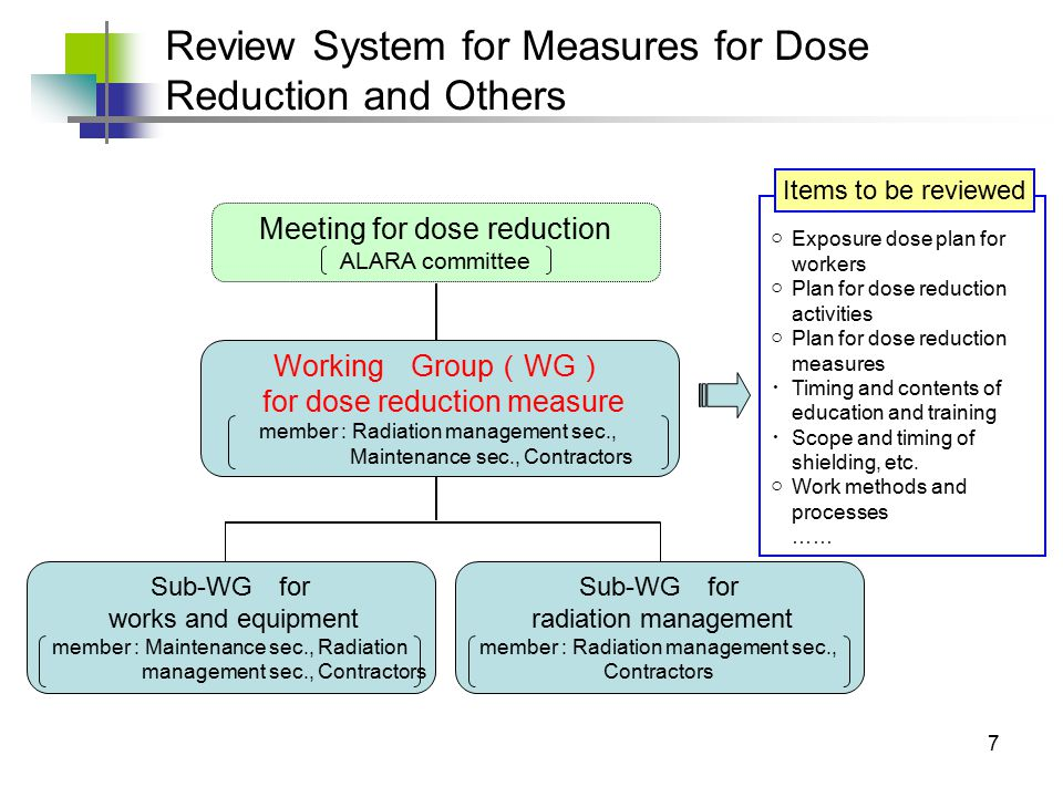 7 Meeting for dose reduction ALARA committee Working Group ( WG ) for dose reduction measure member : Radiation management sec., Maintenance sec., Contractors Sub-WG for works and equipment member : Maintenance sec., Radiation management sec., Contractors Sub-WG for radiation management member : Radiation management sec., Contractors ○Exposure dose plan for workers ○Plan for dose reduction activities ○Plan for dose reduction measures ・ Timing and contents of education and training ・ Scope and timing of shielding, etc.
